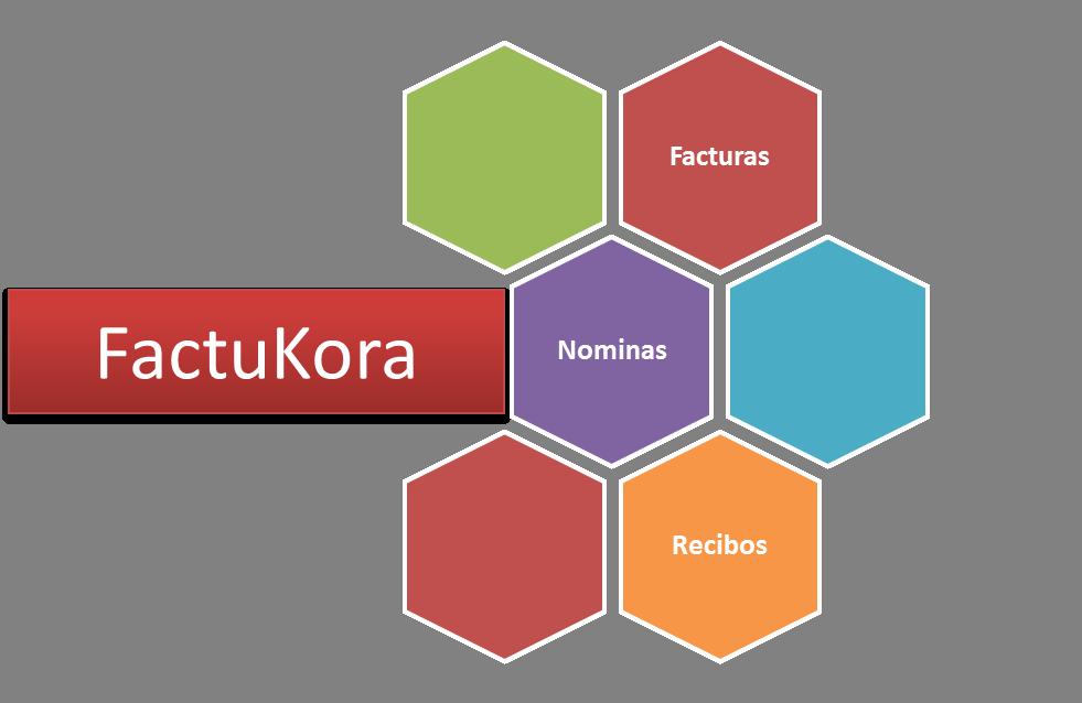 FactuKoraCFDi
