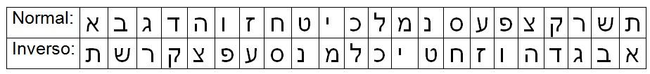 Atbash-hebreo